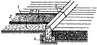 Цена омске в стены шумоизоляцию