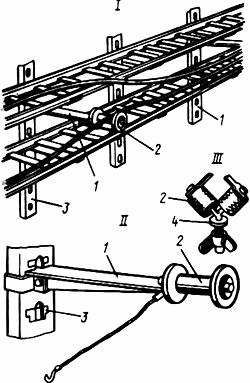 Рис 5 вариант прокладки кабелей в железобетонном желобе на перегоне: а - на подтопляемой берме; б
