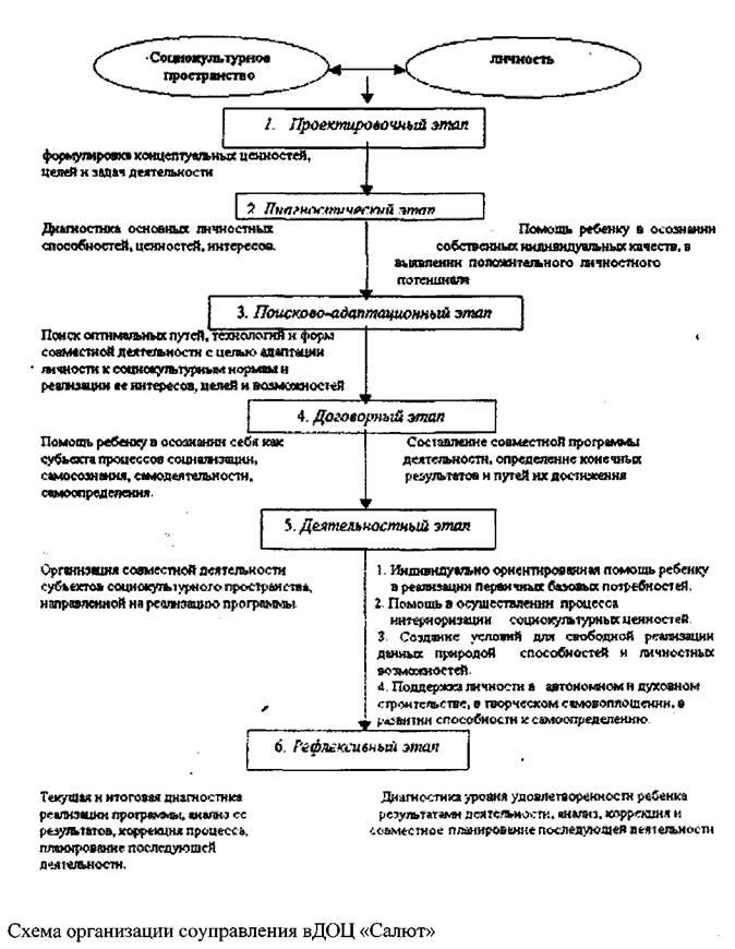""",""www.zadachi.org.ru"