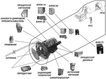 Реферат Тему Процессоры