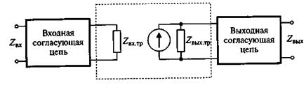 Рис. 12.12.  Эквивалентная схема СВЧ транзисторного генератора.