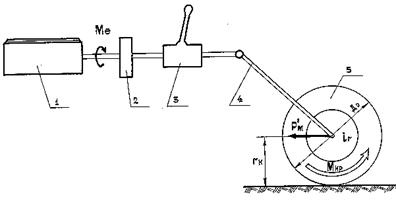 rк.  Рм.  Rв - сила...  Рис. 6.8.  Схема передачи крутящего момента на колесо.  5 - главная передача.