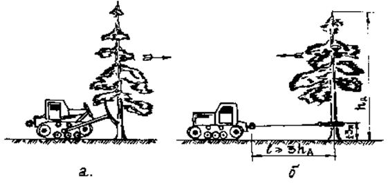 Рис. 6.25.  Схемы валки деревьев бульдозером.