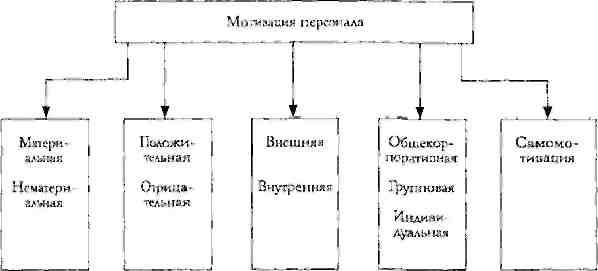 разработка механизма