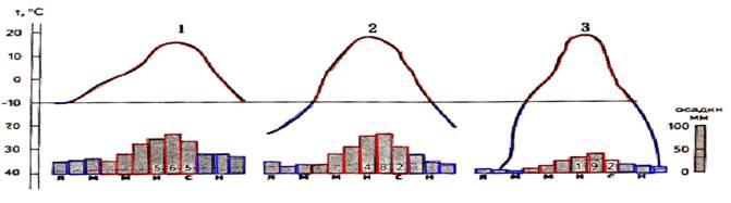 Математика 4кл Ч2 Петерсон Решебник