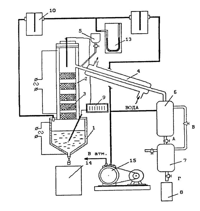 Рисунок 3 - Схема лабораторной установки перегонки нефти.