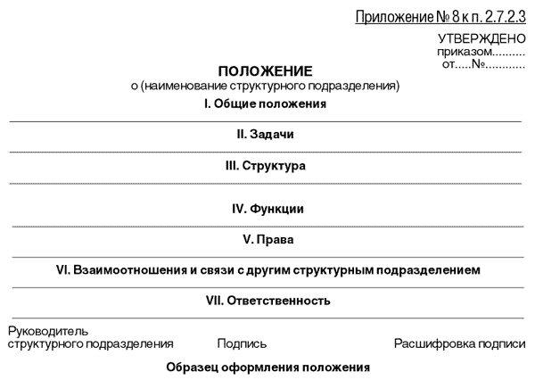 Типовая инструкция по делопроизводству в федеральных органах исполнительной...
