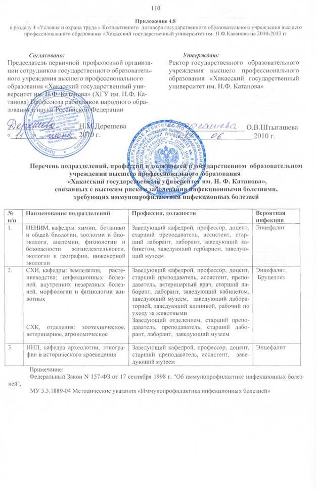 Должностная Инструкция Старшего Администратора Медицинского Центра