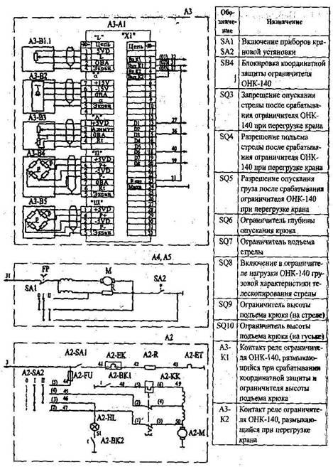 Схема установки онк 160-с