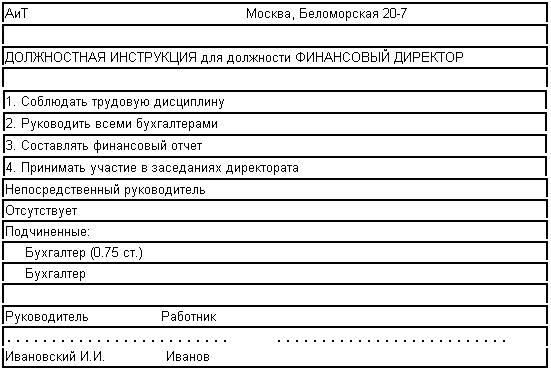 Должностная Инструкция На Кладовщика Материального Склада - фото 9