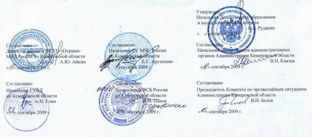Типовая инструкция по организации охраны и обеспечению безопасности учреждений образования в кемеровской области