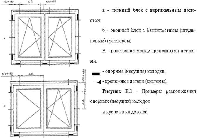 Инструкция по проведению монтажных работ и поведению бригад .