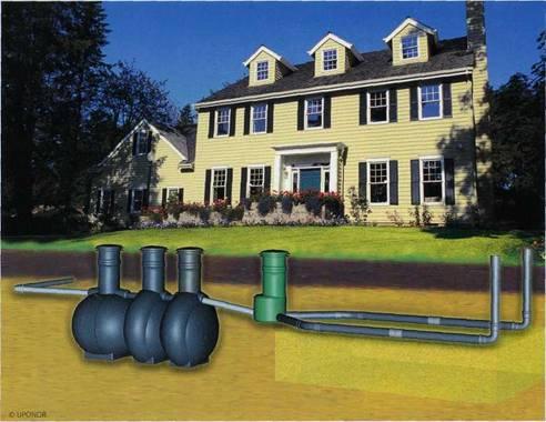 Схема автономной канализации загородного дома