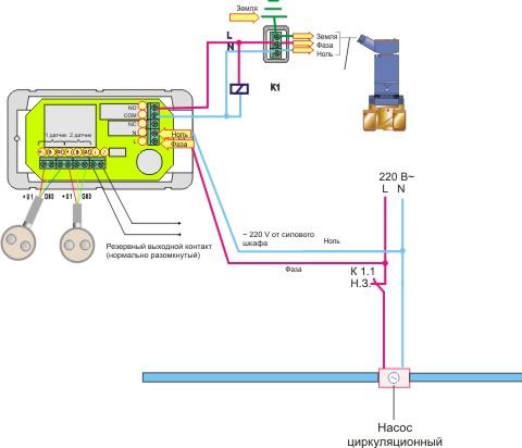 Схема соединений передней