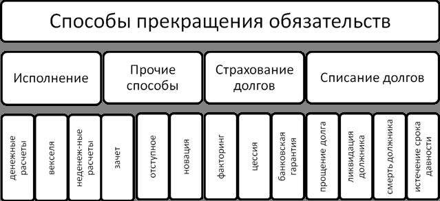 Главная Портал Закупок