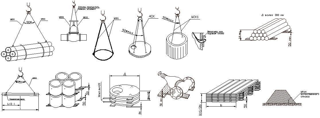 Схема строповки жби в картинках