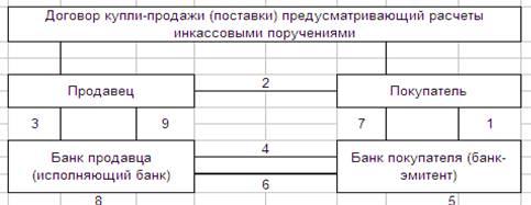 kak-konchaetsya-igra-tyuryaga