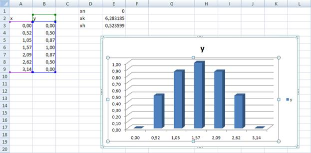Редактор электронных таблиц microsoft excel 2007 диаграммы и графики Контент-платформа Pandia.ru