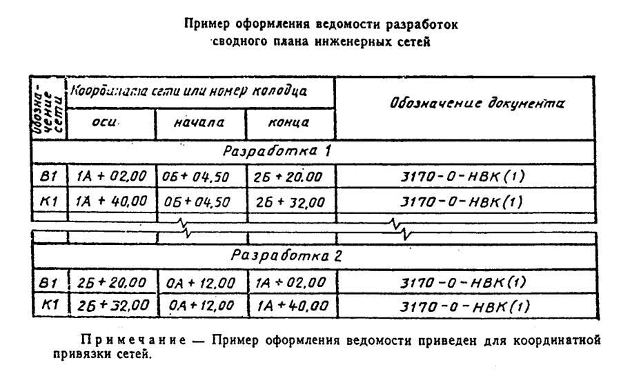21ТЕХНИЧЕСКИЙ КОДЕКС ТКП 451  masby