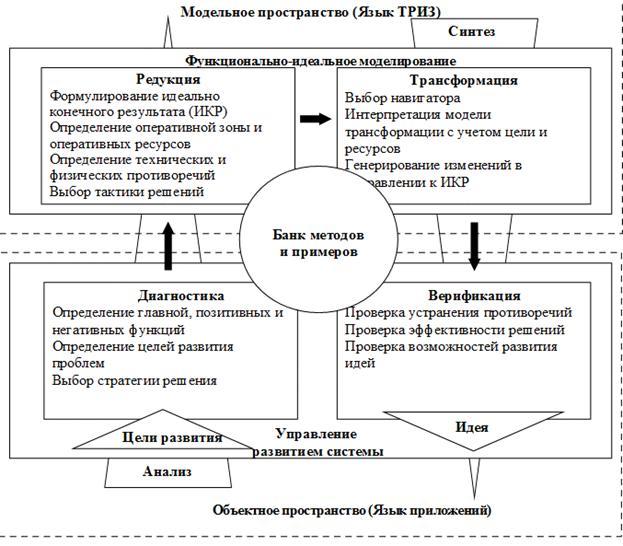 shop Derzhavin: