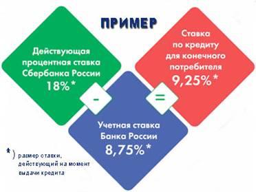 Сдача электроустановки в Энергонадзор (Ростехнадзор)