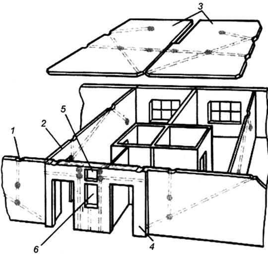 на домостроительных