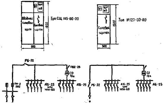 Резюме для проектировщика электрика