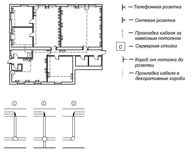 Схема прокладки сетевого