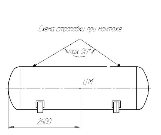Строповка теплообменника теплообменник пластинчатый 40 квт цена