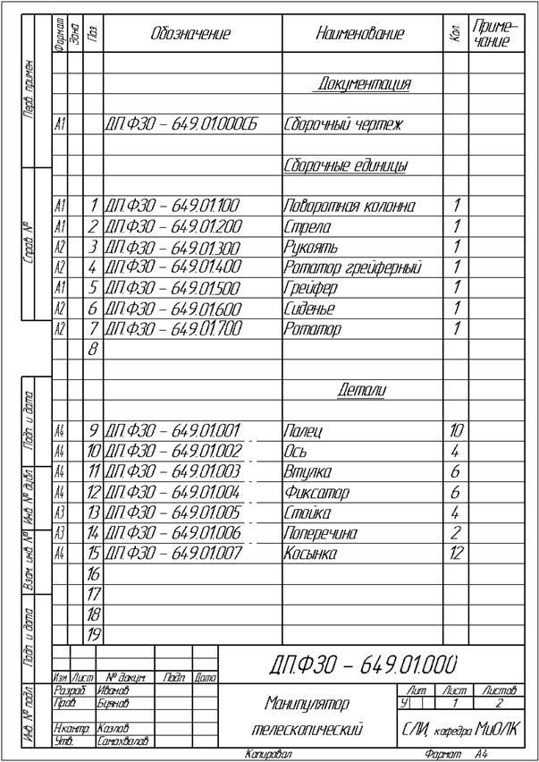 Положение о дипломном проектировании стр Контент платформа  Рисунок В 5 Пример оформления календарного плана выполнения дипломного проекта