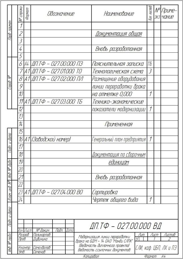 Положение о дипломном проектировании стр Контент платформа  Рисунок В 11 Пример оформления реферата дипломного проекта