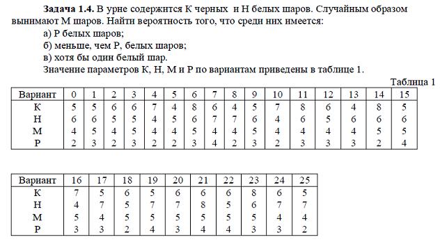 Курсовая работа Теория вероятностей и математическая статистика  Задачи Случайные события файл работа 1 № 1 4 5 7 9 10