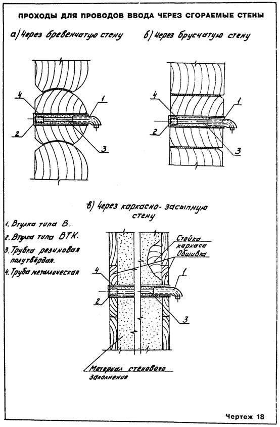 Конструирование зубчатого мотор - редуктора автоматических ...