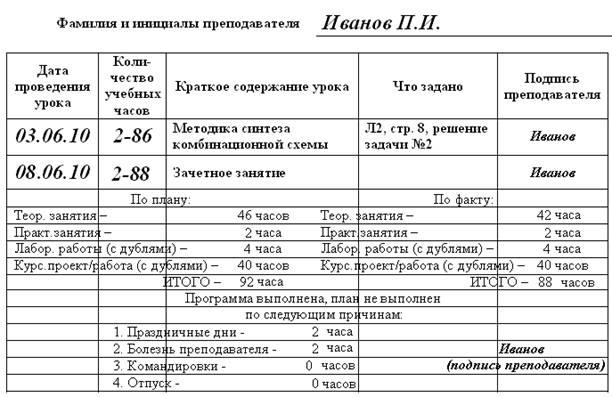 Инструкция По Заполнению Журнала Производственного Обучения