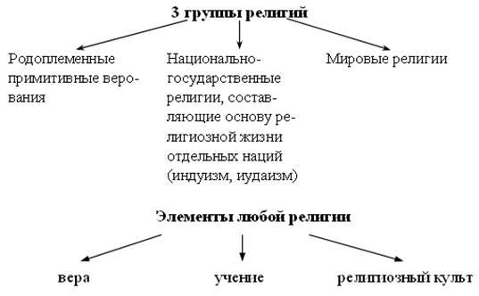 magazin-eroticheskih-tovarov-dlya-vzroslih
