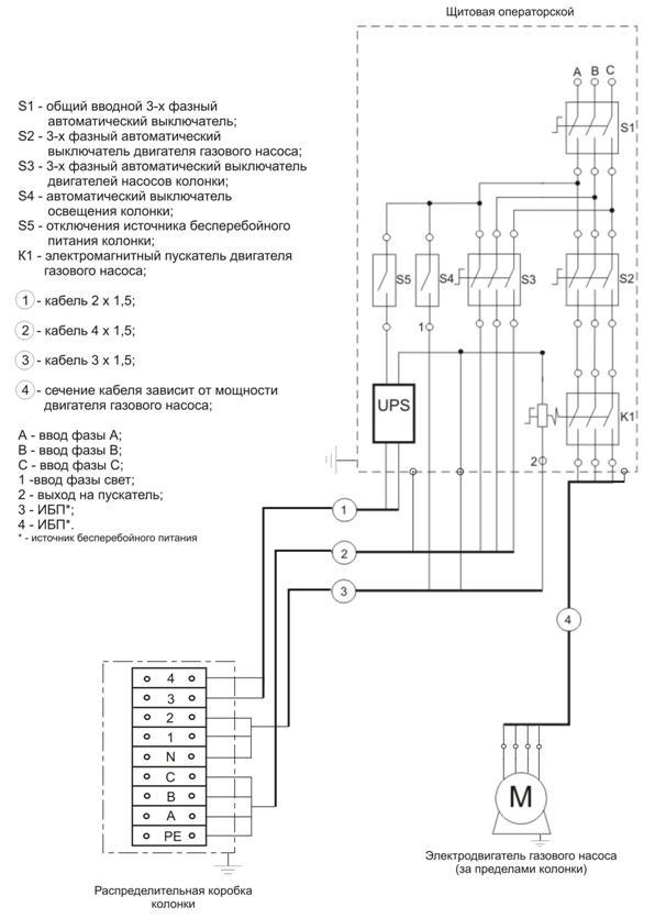 Схема электро проводки уаз