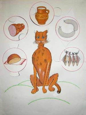 Рисунок к рассказу кот ворюга по рассказу паустовского