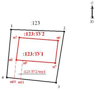 2.8 Материальная сторона: оценка, пошлина и компенсация.