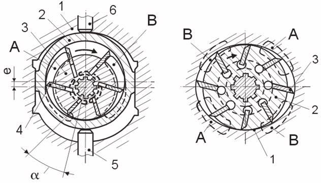 Схемы пластинчатых насосов
