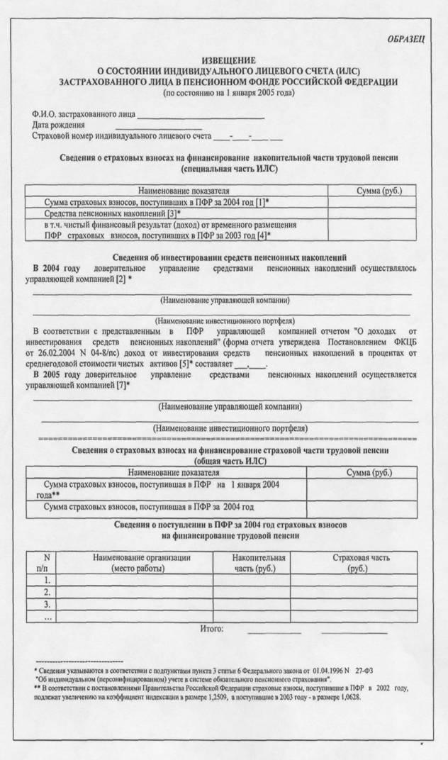 Справка о состоянии лицевого счета застрахованного лица
