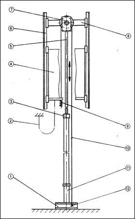 Рис. 2.4 Кинематическая схема