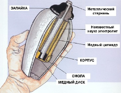 http://pandia.ru/text/77/379/images/image006_31.jpg