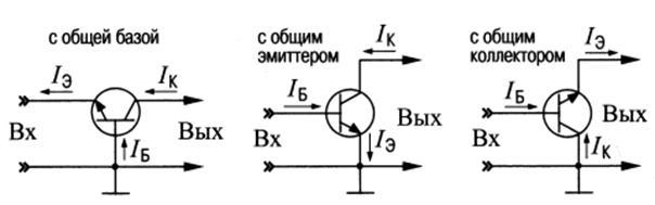 Биполярный транзистор схемы включения характеристики