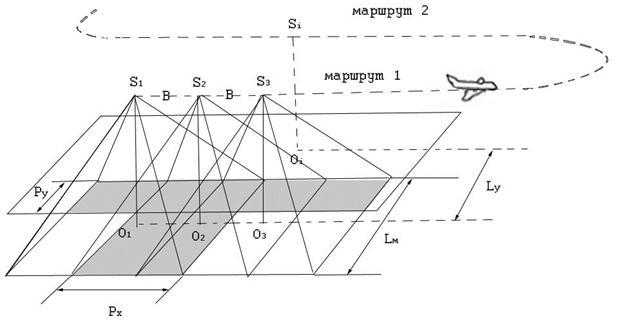Схема аэрофотосъемки участка