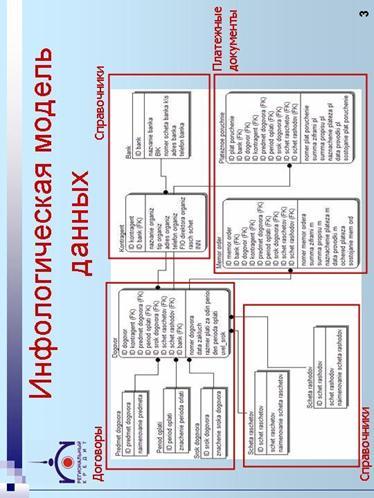 Дипломная работа по технологии кондитерских изделий Ассортимент и качество мучных кондитерских изделий