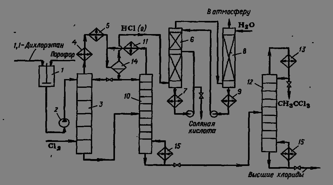 Рис. 4 Технологическая схема