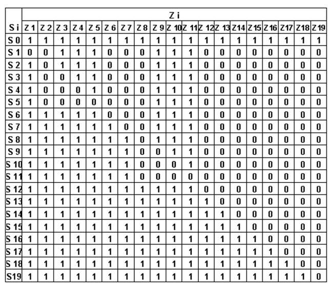 Лунный календарь для стрижек на январь 2014
