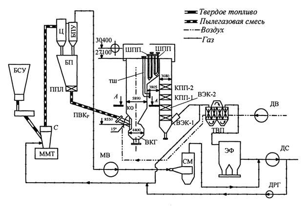 Схема котельной установки с
