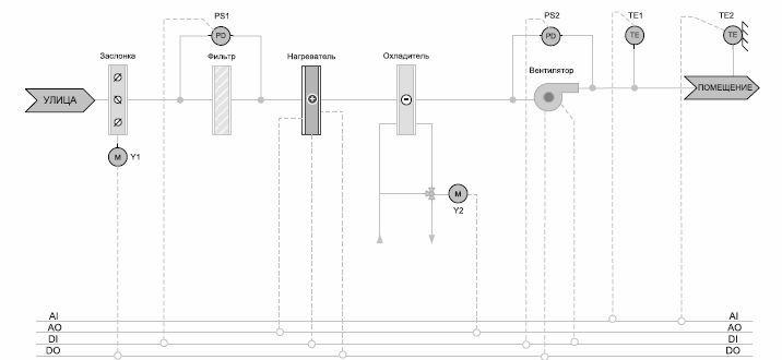 Вязание чехлов на автомобильные сиденья схема6
