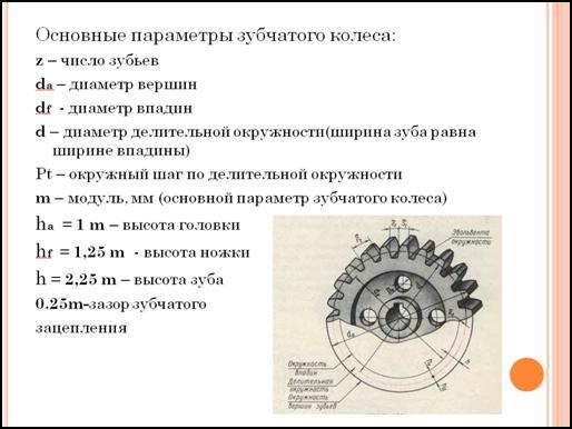 Число зубьев зубчатого колеса и шестерни